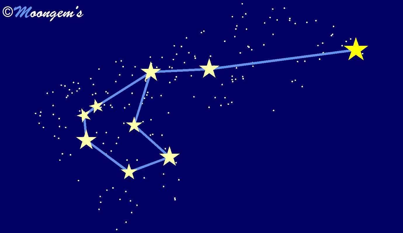 Sternbild Canopus