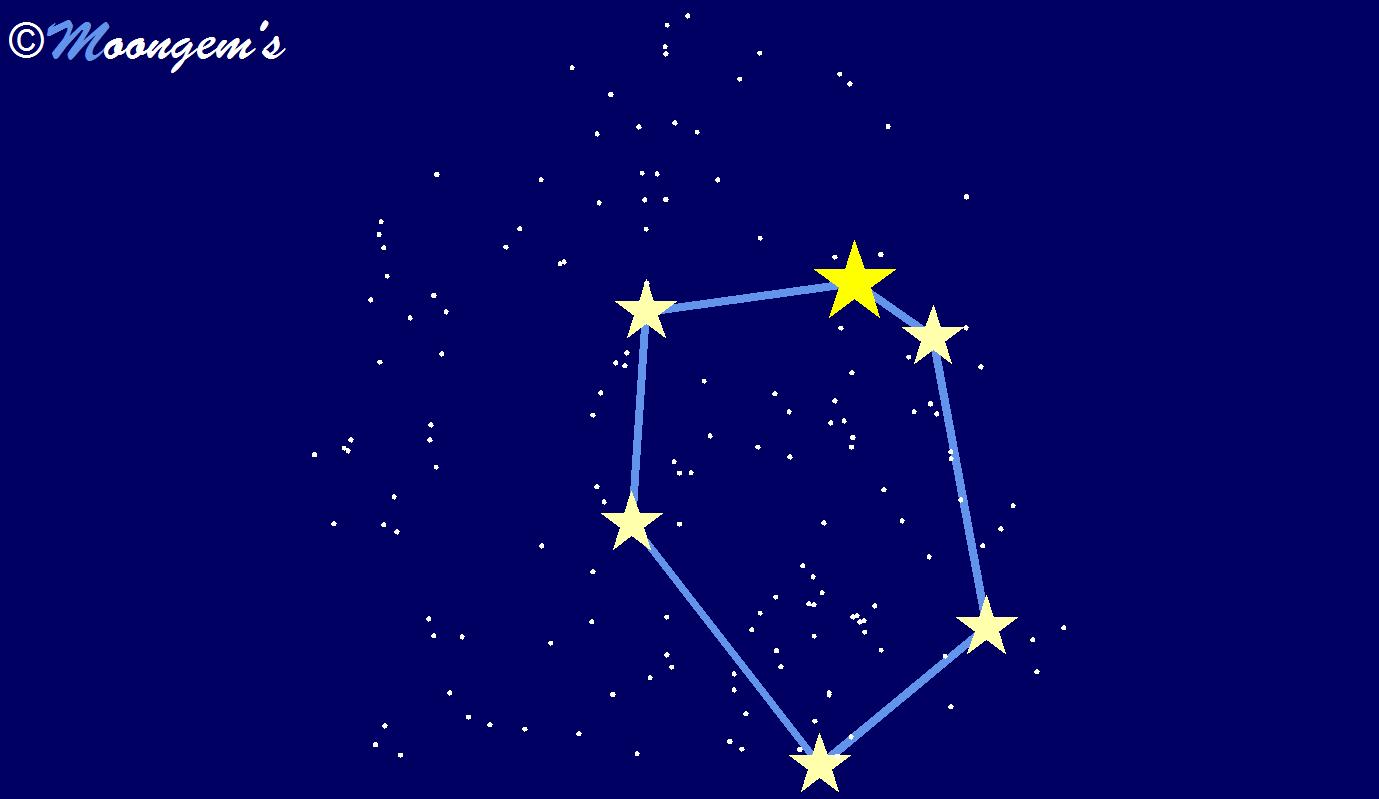 Sternbild Capella