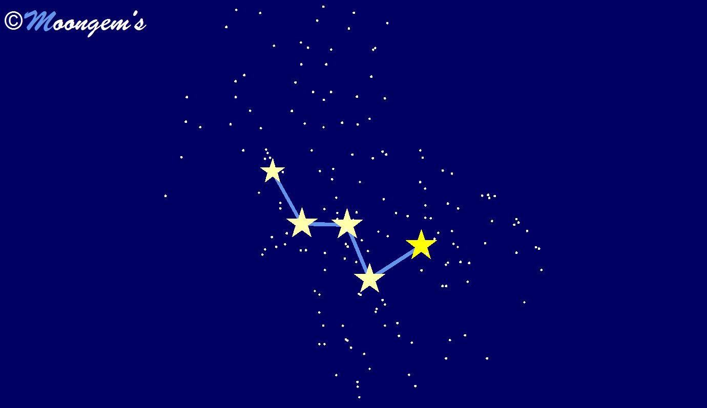 Sternbild Caph